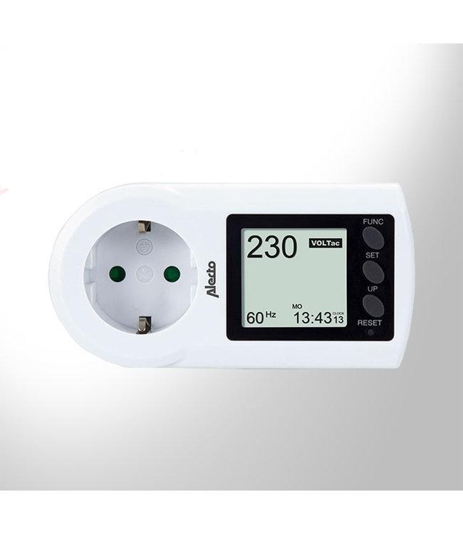 Energiemeter