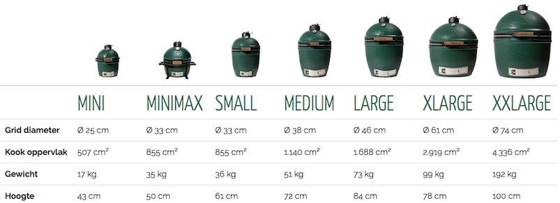 Big Green Egg Big Green Egg XXLarge Standard