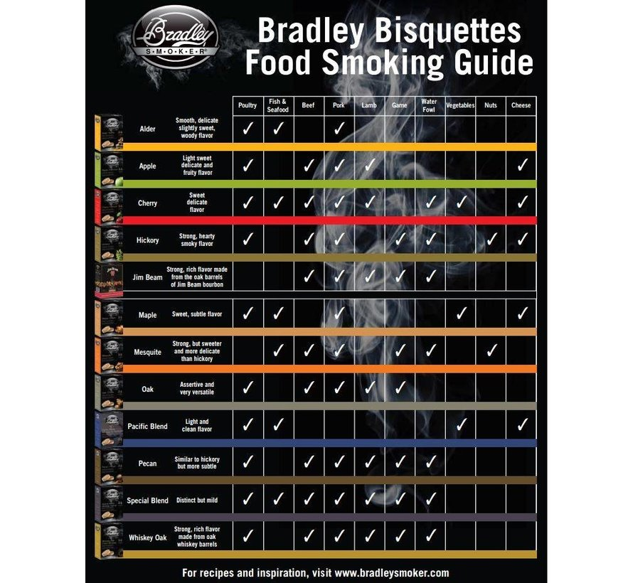 Bradley Smokers Mesquite Bisquetten 48 st.