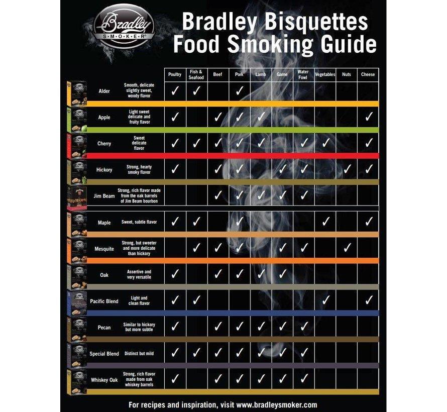 Bradley Smokers Pacific Blend 120 st.
