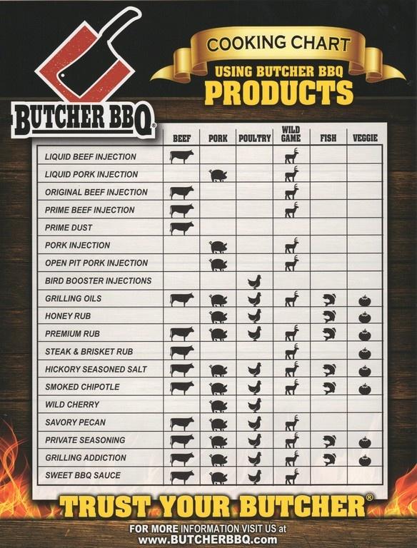 Butcher BBQ Butcher BBQ Brisket Injection 16 oz