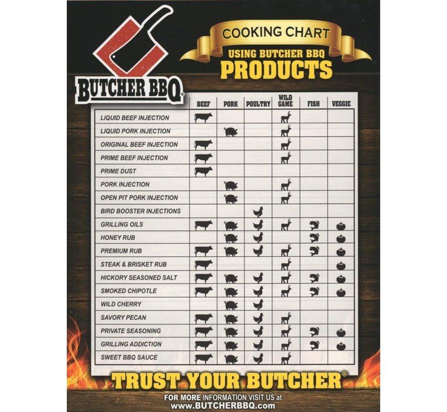 Butcher BBQ Pork injection XXL 5LB / 2267 gram