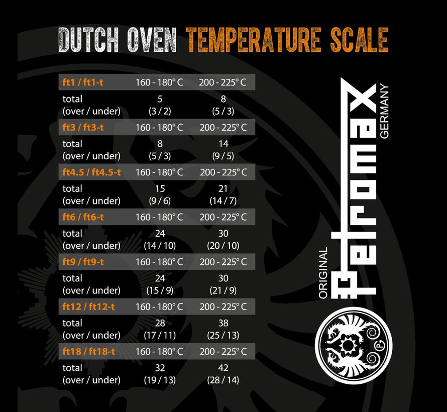 Petromax 4,5Quarts / 3,5 Liter Dutch Ofen mit 3 Beinen