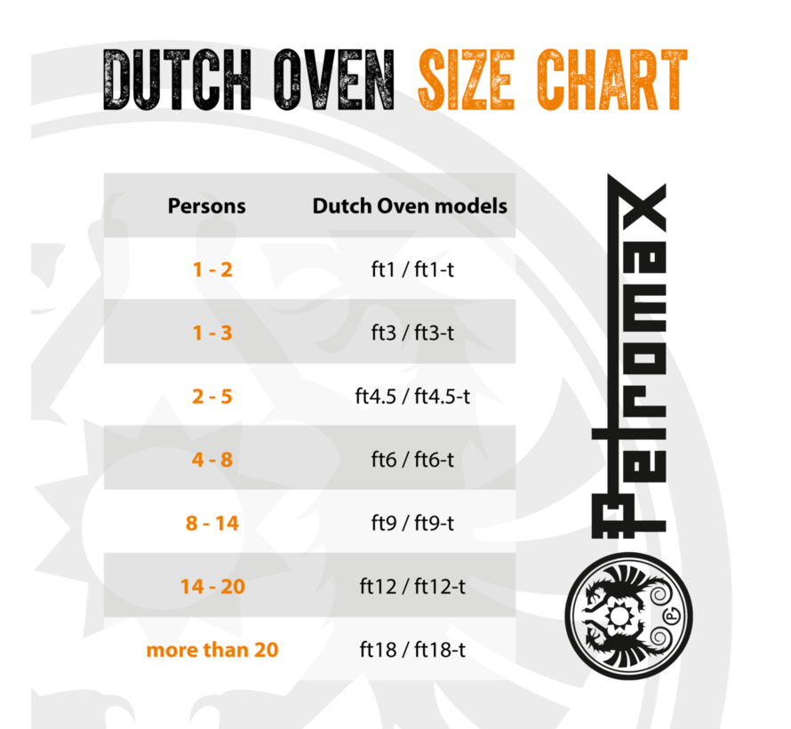 Petromax 6Quarts / 5,5 Liter Dutch Ofen mit 3 Beinen