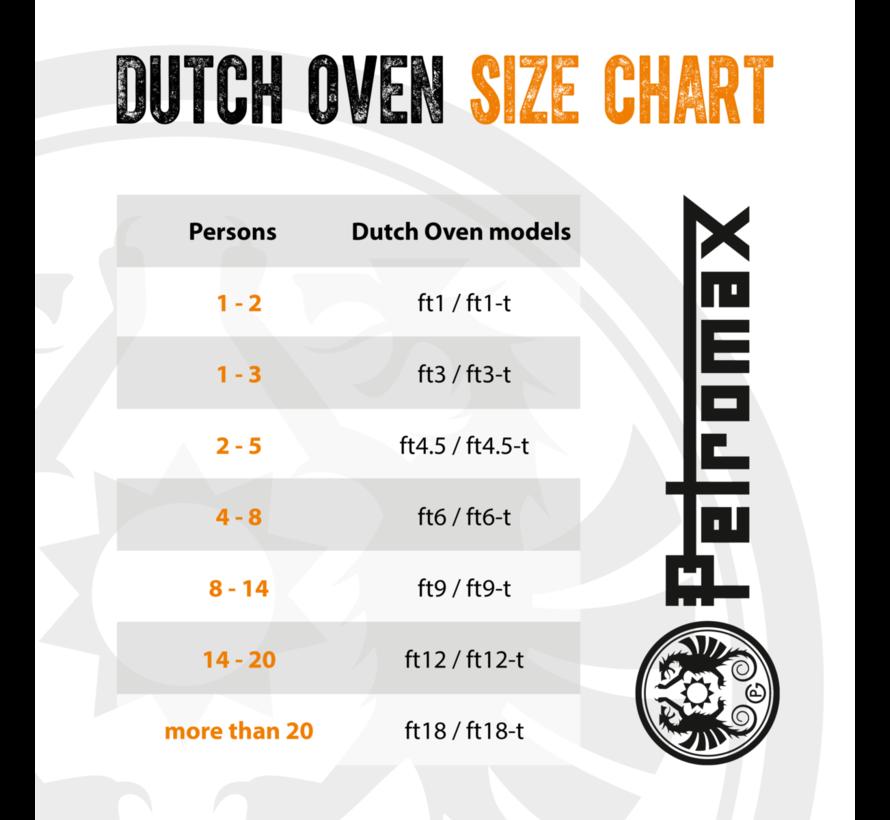 Petromax 12Quarts / 10,8 Liter Dutch Oven Met 3 Pootjes
