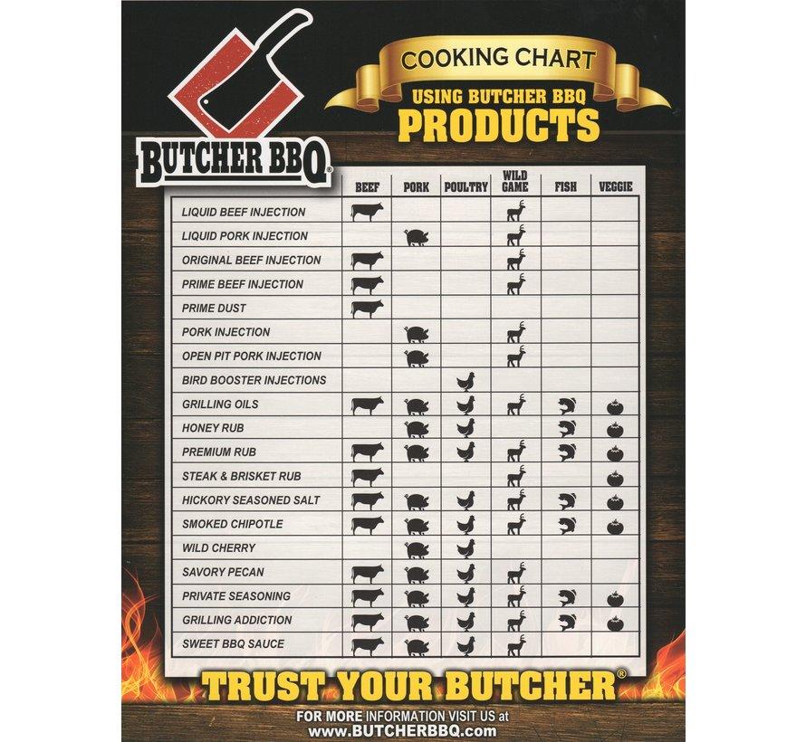 Butcher BBQ Steak House Flavor Grilling Oil 12oz