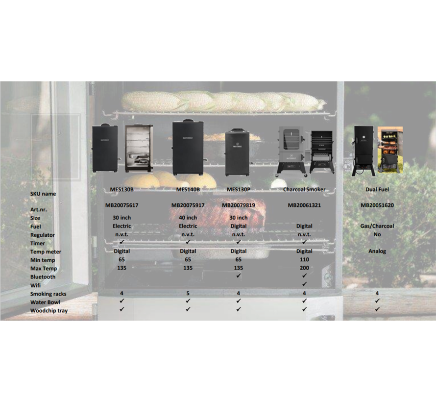 Masterbuilt 40 Inch 1.5 Digital Electric Rookoven
