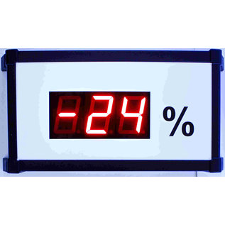GA-1571ab  Indoor and Outdoor % Level