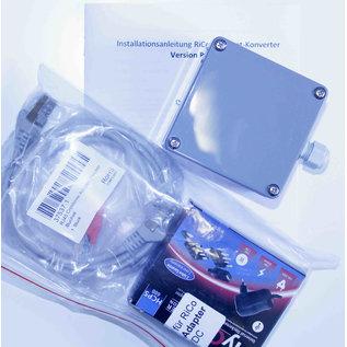 Ethernet-Adapter für SMA Wechselrichter  SunSpec