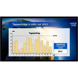 """GA-LCD Monitor Set 43""""  16/7 inkl. RiCo Datenbox mit Impuls oder RS-485 Eingang"""