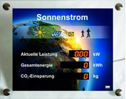 Solar - Energy Indoor     (PV, Thermal, Bio, Energie, Storage