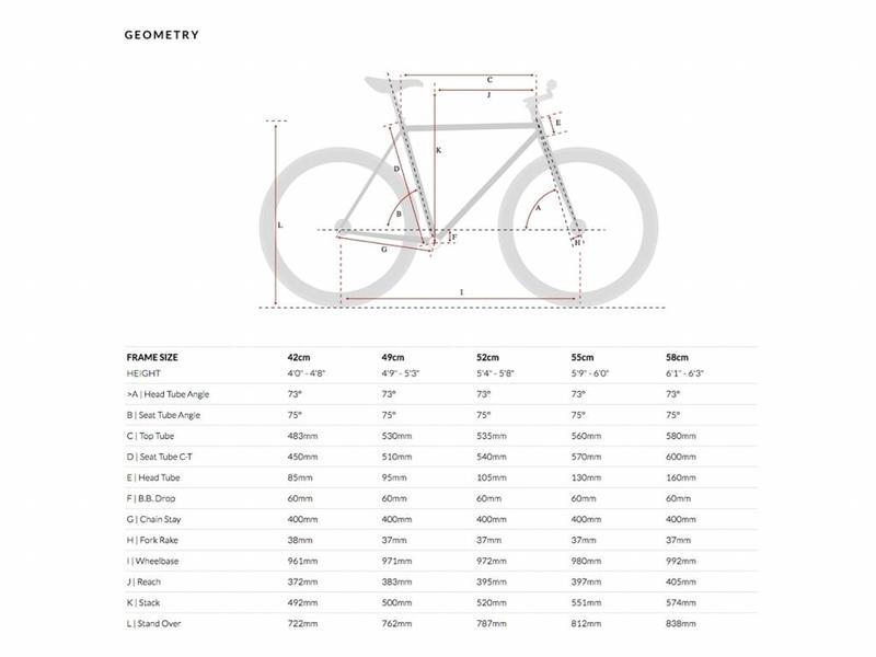 6KU Fixie & Single Speed Bike - Milan 2