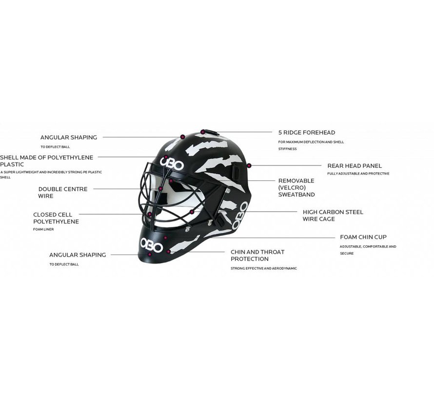 Small Black Obo PE Helmet