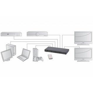 HDMI Matrix Switch 4x2 + Audio Extractor