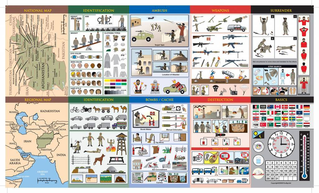 Kwikpoint This Afghanistan Visual Language Survival Guide.