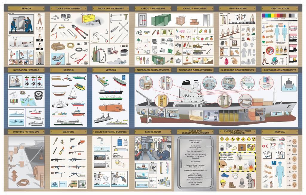 Kwikpoint Maritime Visual Vertaler.