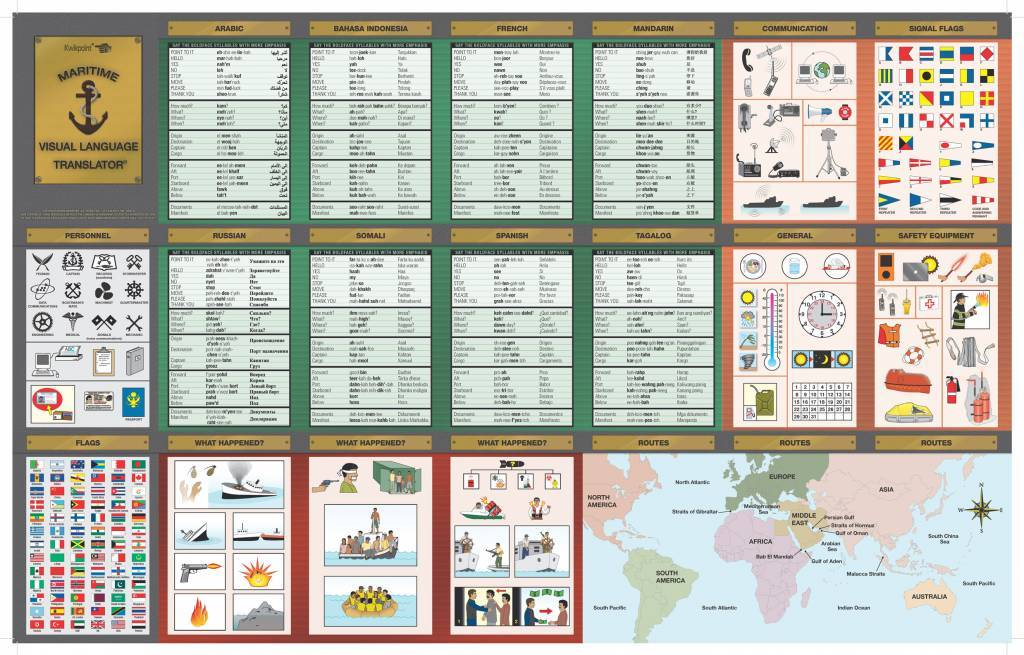 Kwikpoint Maritime Visual Language Translator.