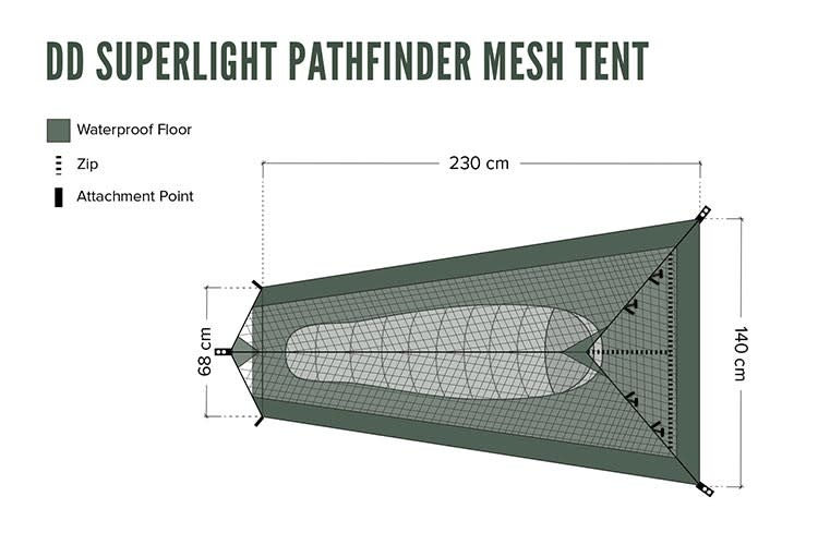 DD Hammocks SuperLight - Pathfinder - Mesh Tent