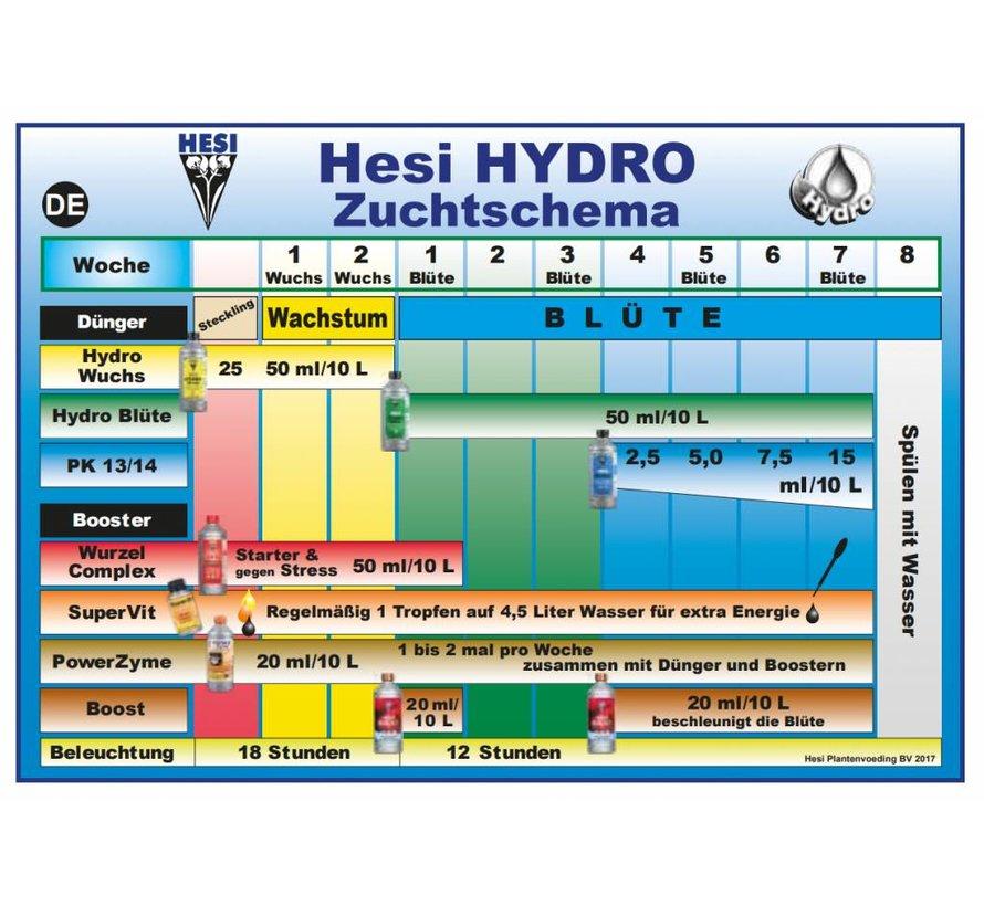 Hesi Hydro Starterbox