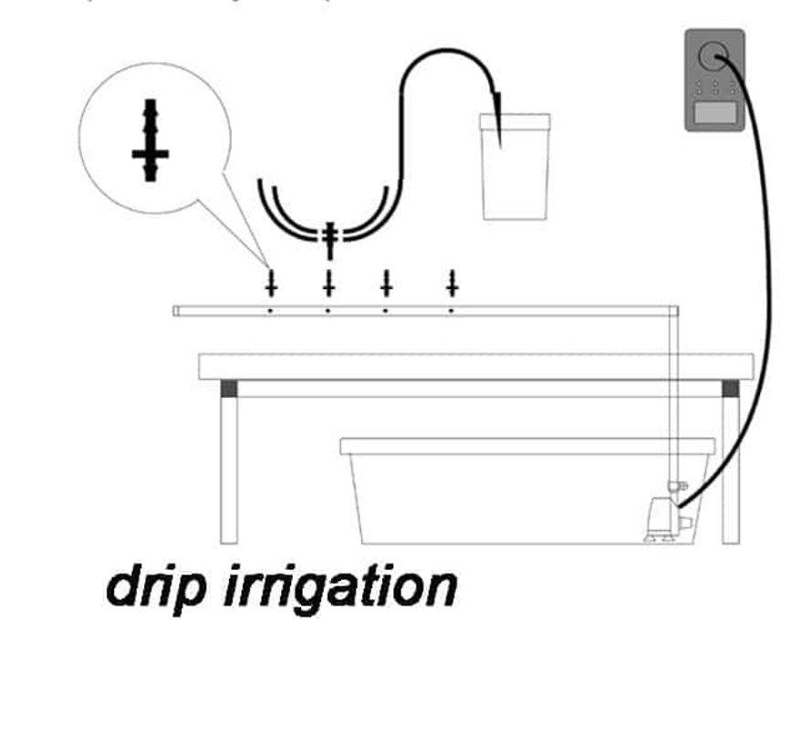 Tröpf Ebbe & Flut Bewässerungssystem 400 Wing & Bonanza 1m2