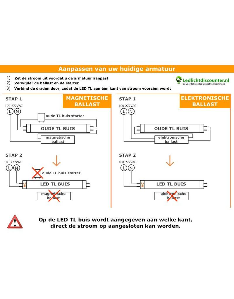 LED TL buis 1200 mm 4000K 18W (kleur 840, vervangt 36W)
