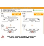 LED TL buis 150cm 4000K (840) 24W - High Lumen 120lm p/w - Hoge lichtopbrengst