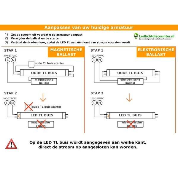 PRO LED TL buis 150cm 4000K (840) 24W - Pro High Lumen 140lm p/w - 5 jaar garantie