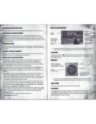 BATTLEFIELD 2 MODERN COMBAT ovor Playstation 2 PS2 - Platinum