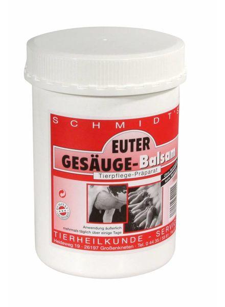 Euter-