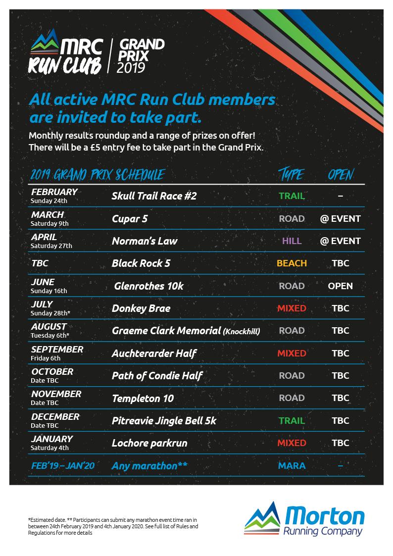 8babc23650e1 GRAND PRIX 2019 - Morton Running Company