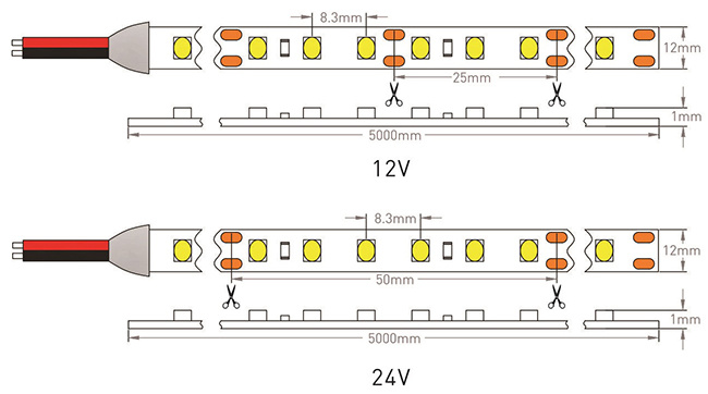 Vallas LED strip 120leds/m 3000K 19.2w/m hoge CRI