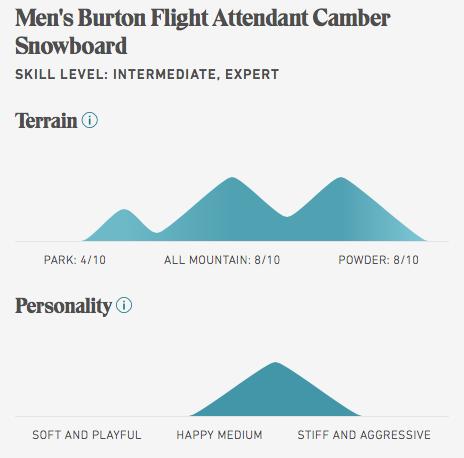 Burton Burton Flight Attendant