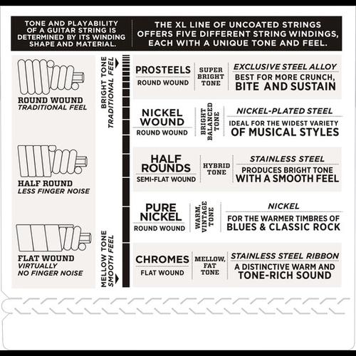 D'Addario D'Addario Black Nylon Tapewound Bass Guitar String Set
