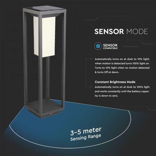 Lightexpert Samsung Solar Wandlamp met Sensor - 2W - 3000K - 280 Lumen