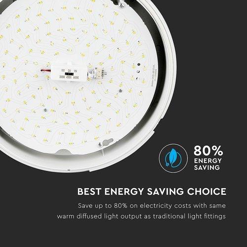 Lightexpert Samsung  LED Plafondlamp - Wit - 15W - 1400 Lumen IP65 (3-in-1: 3000K - 6400K)