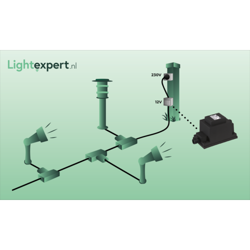 Garden Lights Hoofdkabel Flex 10m - SPT-2 - 12V