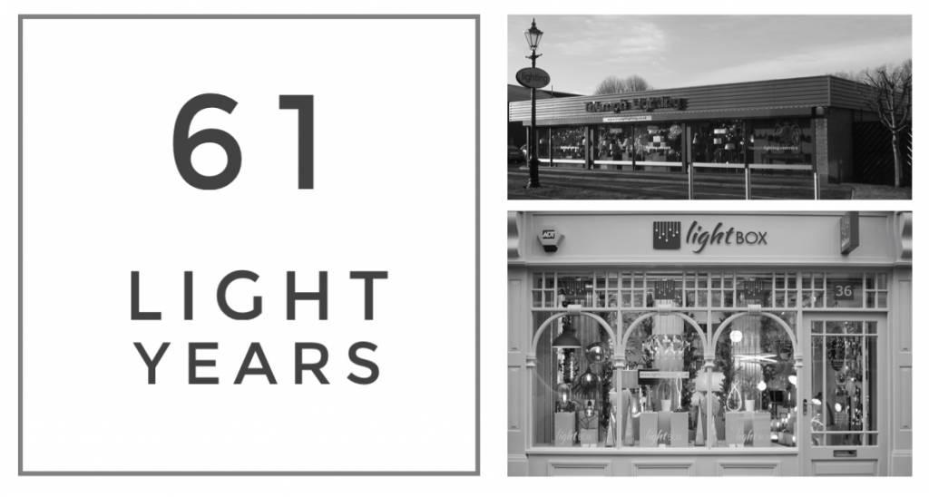 61 Light Years