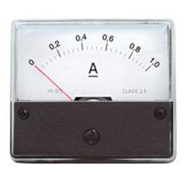 Blanko Paneelmeter 0-1A DC