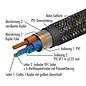 Audio Pangea  Pangea powerkabel AC-14SE MKII 2 meter