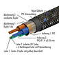 Audio Pangea  Pangea powerkabel AC-14SE MKII 1.5m