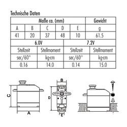Analoge servomotor metaal