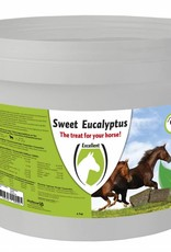 Sweet blocks Eecalyptus