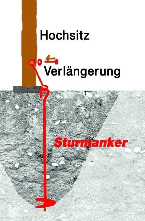 Euregiohunt Sturmanker fur Hochsitze bis 5m, 4er Set