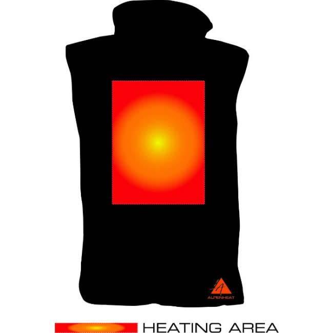 Alpenheat Fire-Fleece
