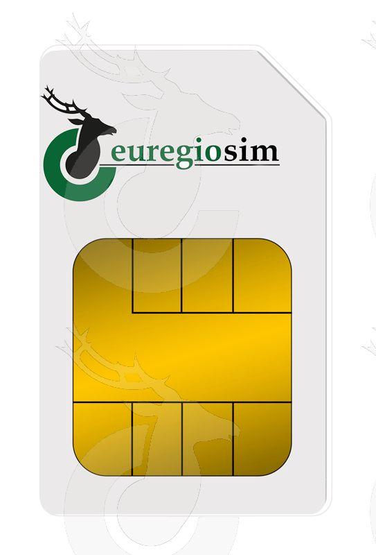 EuregioSim Simkaart