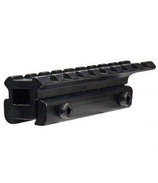Lensolux Adapterschiene von 11 mm bis 21,5 mm (Weaver / Picatinny)