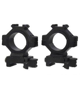 Lensolux 2-delige snelwisselmontage 21,5 mm