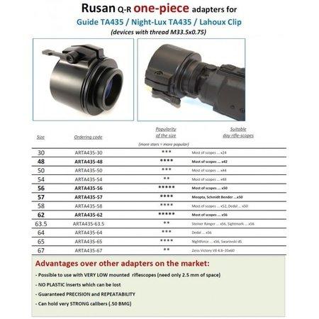 Rusan Q-R adapter uit één stuk voor Guide TA435 / Night-Lux TA435 / Lahoux Clip