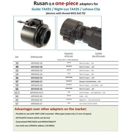 Rusan Q-R one-piece adapter for Guide TA435 / Night-Lux TA435 / Lahoux Clip