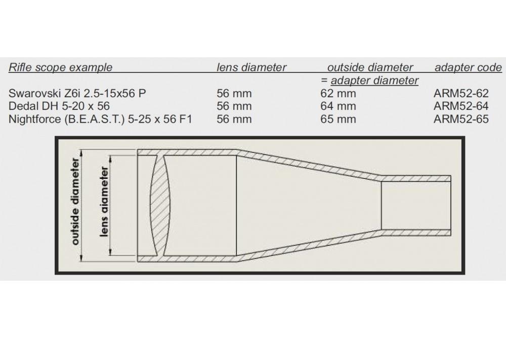 Q-R Adapter M52x0 75
